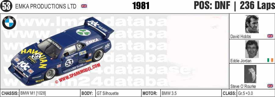 image.php?fichier=%2Fhome%2Fsqwib%2Fsd%2Flemans%2Fvoitures%2F1980-1989%2F1981%2F81+53+BMW+M1+0