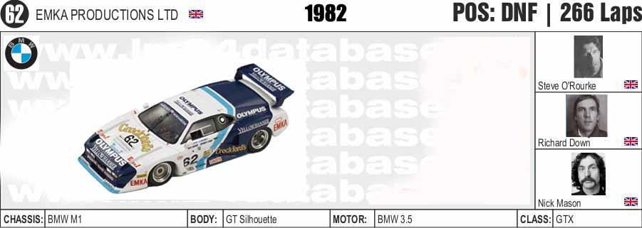 image.php?fichier=%2Fhome%2Fsqwib%2Fsd%2Flemans%2Fvoitures%2F1980-1989%2F1982%2F82+62+BMW+M1+0