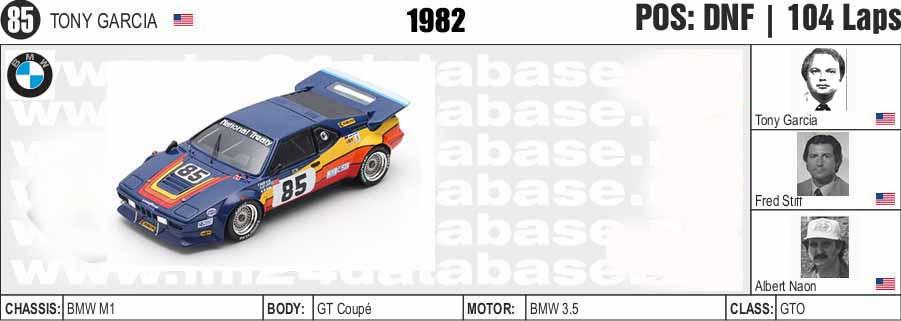 image.php?fichier=%2Fhome%2Fsqwib%2Fsd%2Flemans%2Fvoitures%2F1980-1989%2F1982%2F82+85+BMW+M1+0