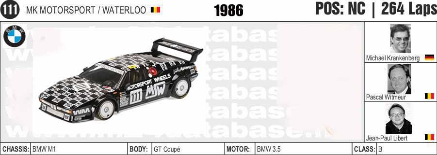 image.php?fichier=%2Fhome%2Fsqwib%2Fsd%2Flemans%2Fvoitures%2F1980-1989%2F1986%2F86+111+BMW+M1+0